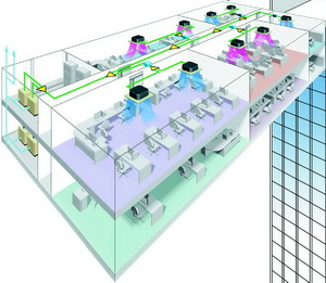 VRV-WIII offers 2-stage heat recovery operation